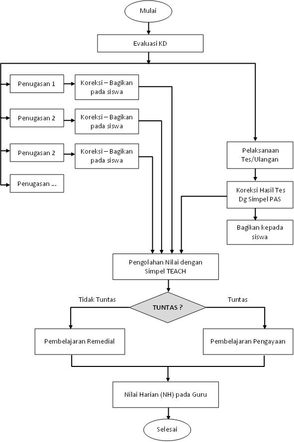 mekanisme UH