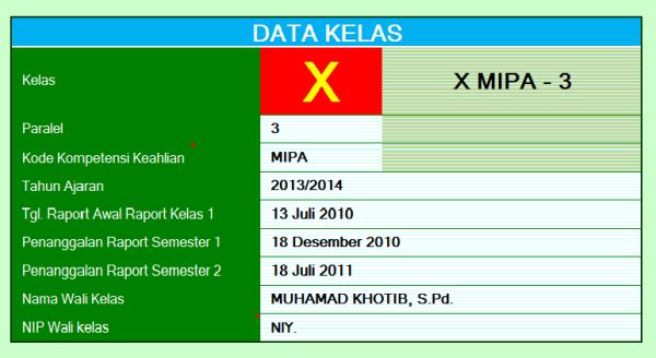 LCK Data Kelas