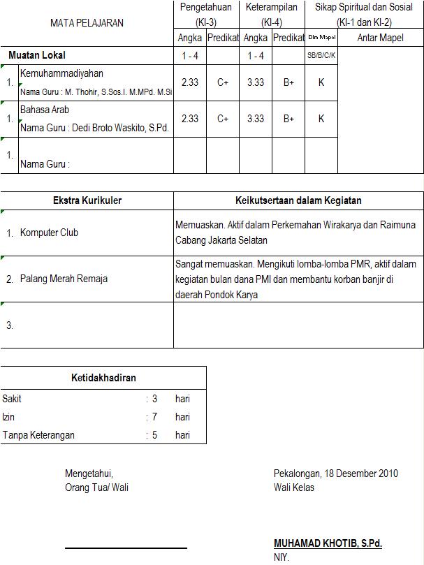 Contoh Hasil pencetakan lembaran raport (LCK) .