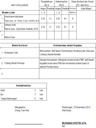 LCK raport7