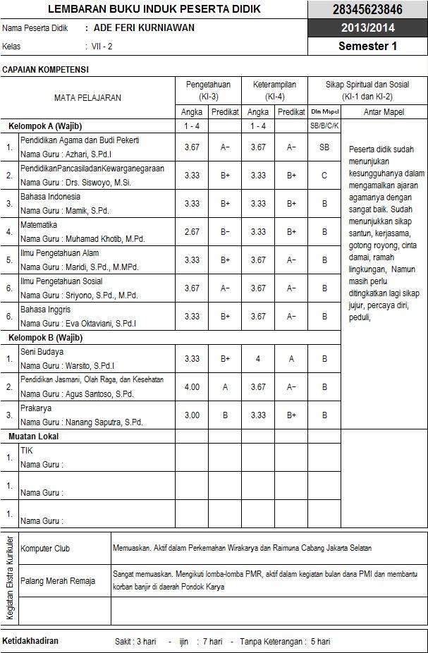 Simpel LCK SMP Induk