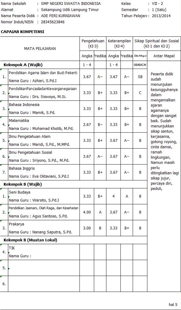 Raport Smp Kurikulum 2013 171 Simpel Pas