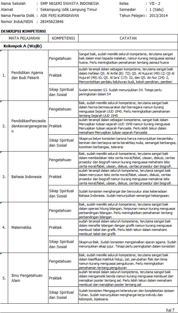 Raport Smp Kurikulum 2013 Simpel Pas