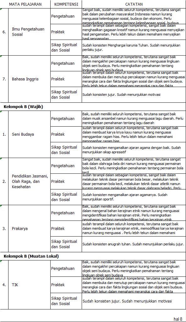 Simpel LCK SMP Nilai 4