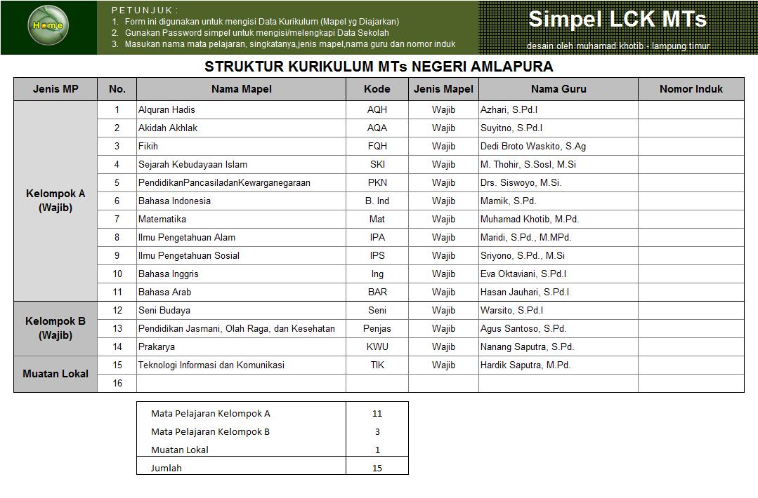 Raport MTs Kurikulum 2013 « Simpel PAS