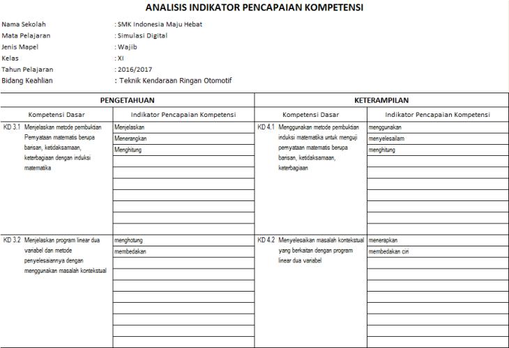 analisis-ipk